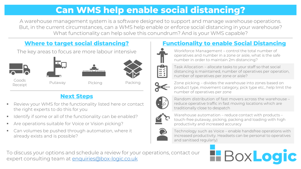 wms social distancing infographic