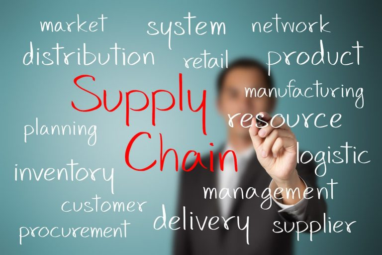 A consultant writes a range of words on a board that relate to supply chain